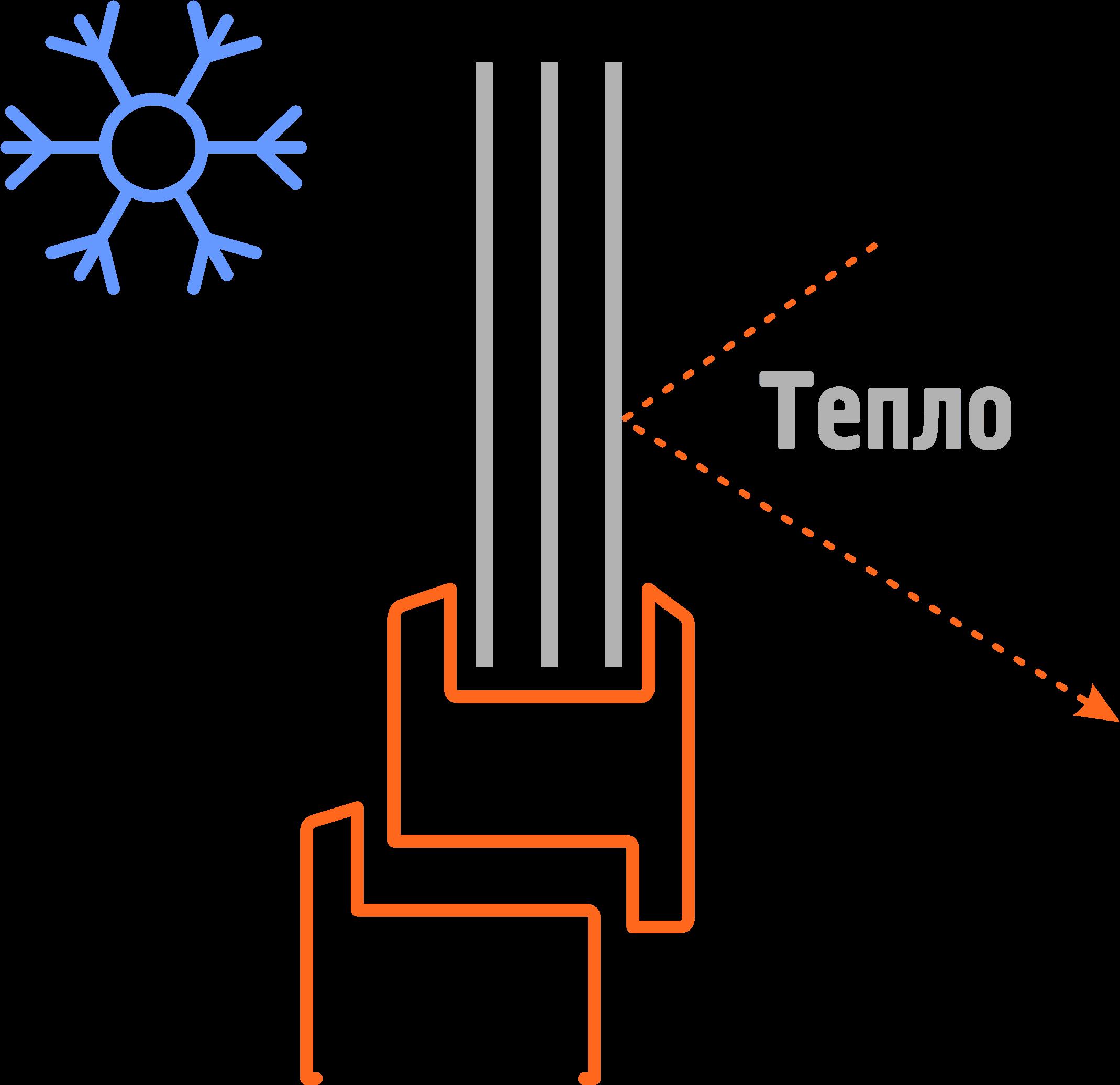 энергосберегающий пакет зимой